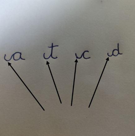 અવની શાહની પોતાની યુ-ટ્યુબ ચેનલ પણ છે. reading_minds_with_graphology તમારા સવાલ આ આઈડી પર મોકલી શકો છો.- avaniparkh@1985@gmail.com